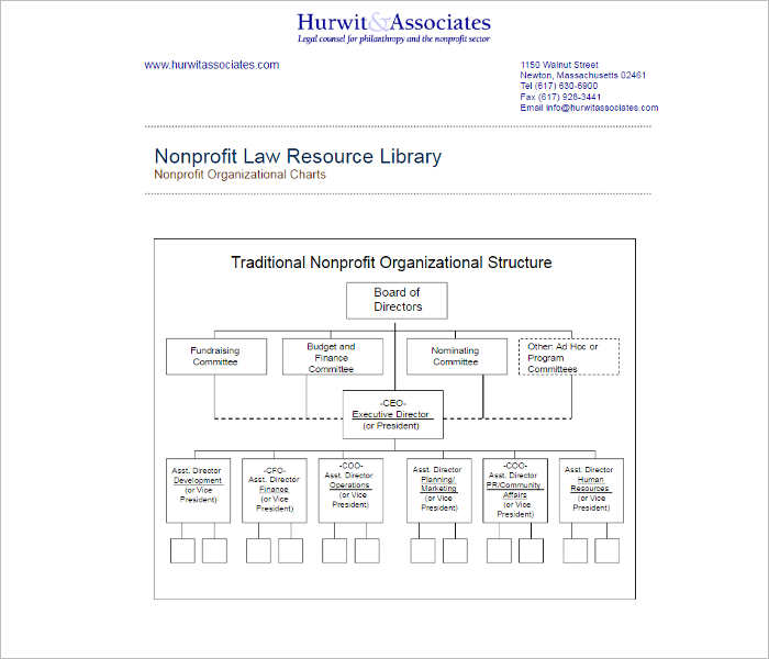 non-profit-organization-chart-templates