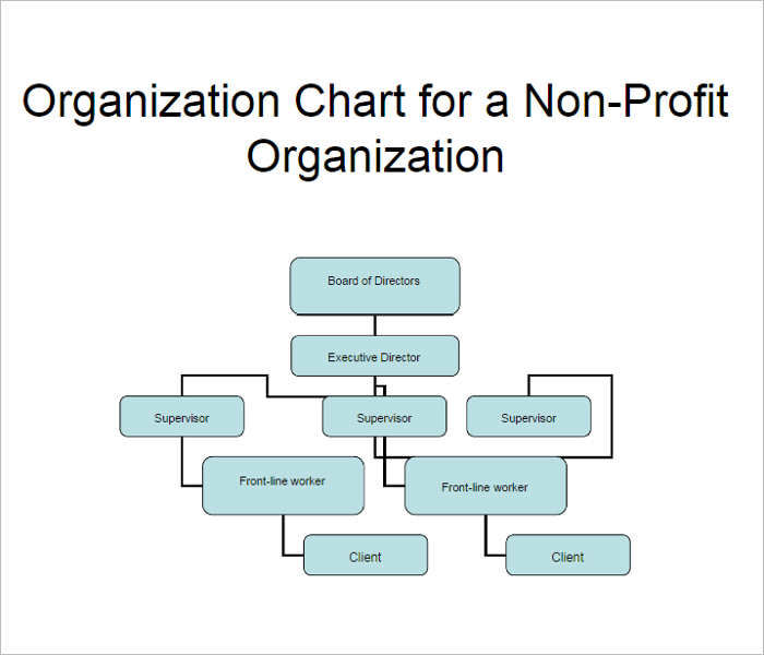 Organizational Chart Templates Free Word Excel Formats