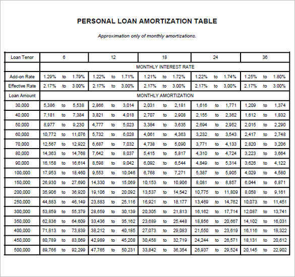 personal-amortization-schedule-templates