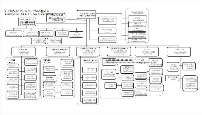 sample-church-organizational-chart-templates