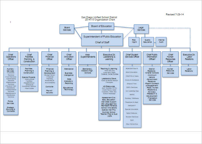 sample-school-organizational-chart-templates