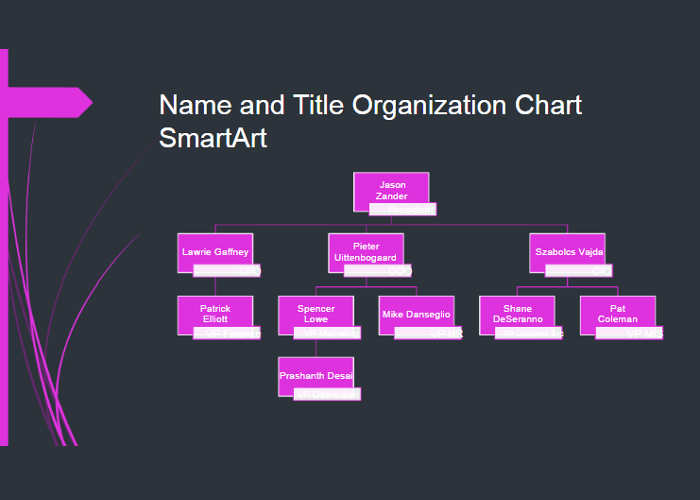 small-business-organizational-chart-templates