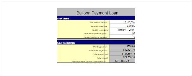 Balloon Loan Calculator Template