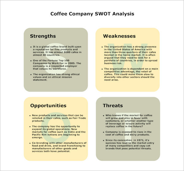 Swot Analysis Template Free Word PDF Sample – Sample Swot Analysis of a Company