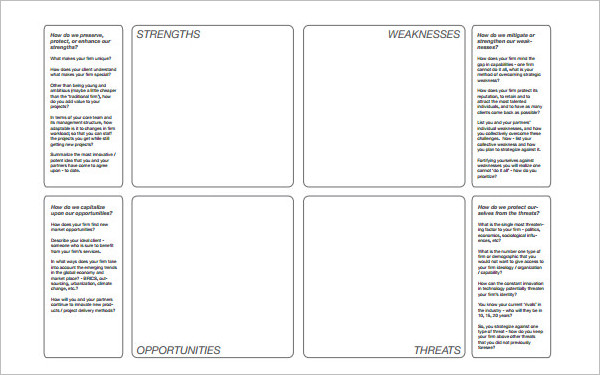 Corporate Swot Analysis Template Format