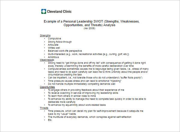 Editable swot Analysis Template Form