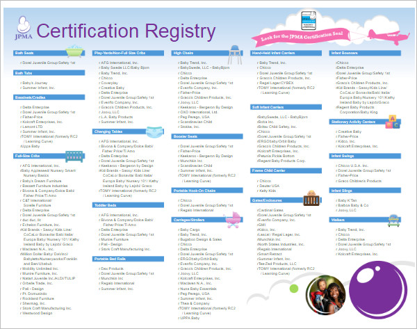 Essential Certification Baby Registry Checklist