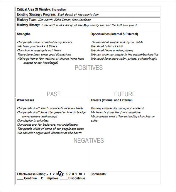 Filling Swot Analysis PDF Word Teemplate