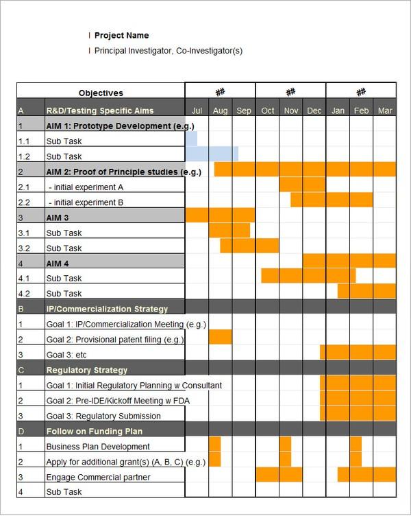 Free Gantt Chart Excel Template Form