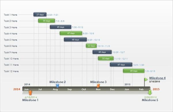 Gantt Chart Word Excel PDF Template