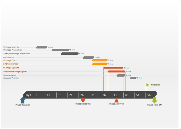 Gantt Project Manage Word Excel Format