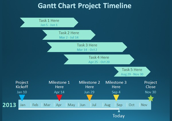 Gantt Project PDF Excel Word Template