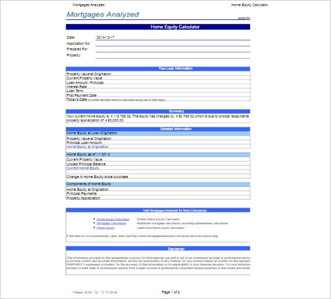Loan Calculators Spreadsheet Template