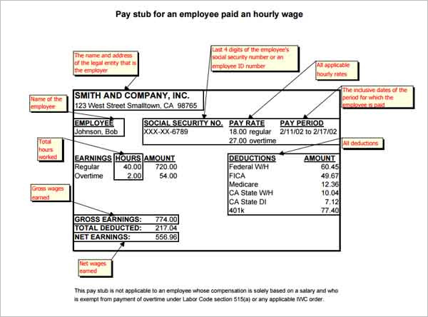 Pay Stub for an Employee paid an Hourly Wage