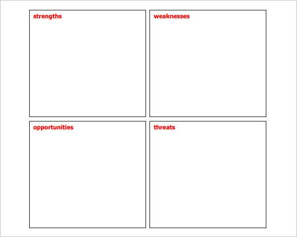 Sample Swot Analysis Word Template