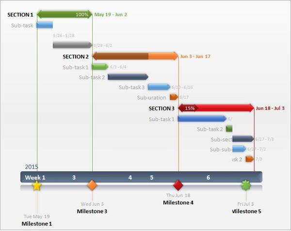 Simple Gantt Chart Excel PDF