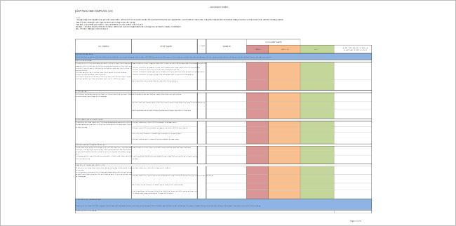 Skills Gap Analysis Spreadsheet Sample