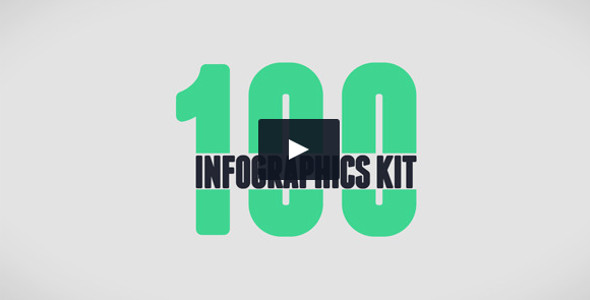 100 Animated Infographics Kit Video Template
