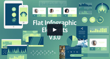 After Effect Infographic Video Tutorials Templates