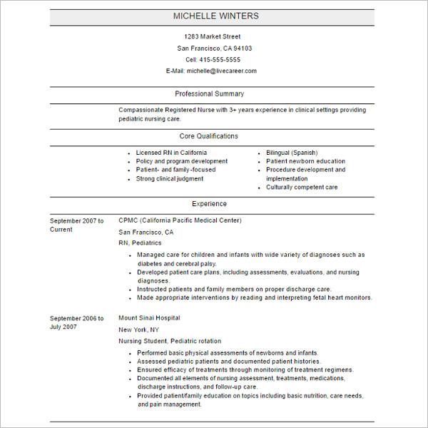 Nursing Resume Template PDF