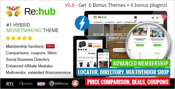 Sell Marketing WordPress Template