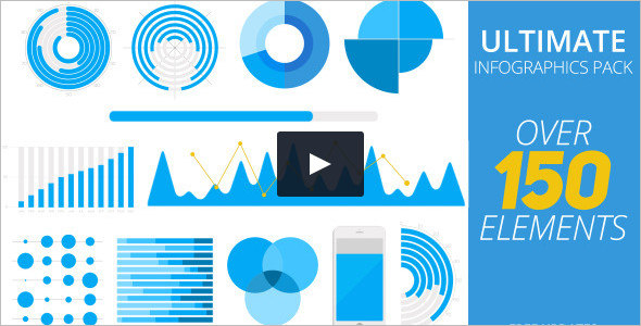 Ultimate Infographics Minimal Pack Video Tool