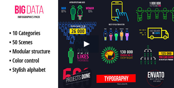 Ultimate Infographics Pack After Effects template
