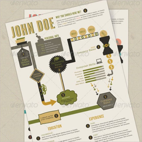 Retro Main Infographics Resume