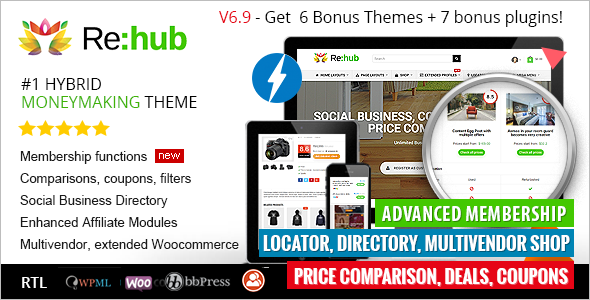 Coupon Magazine WordPress Template