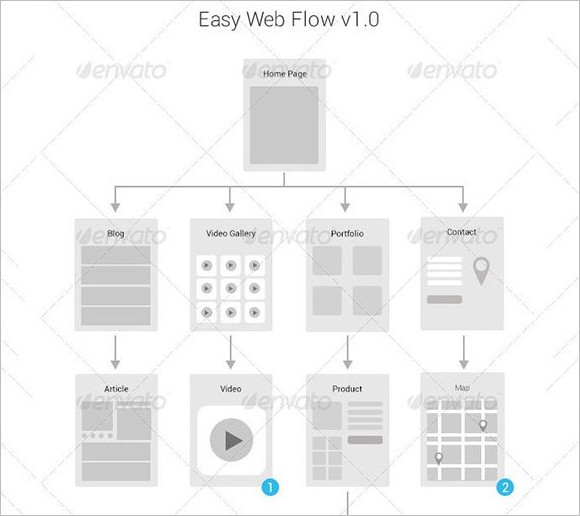 Easy-Web-Flow-Chart-Template-Kit-Download1