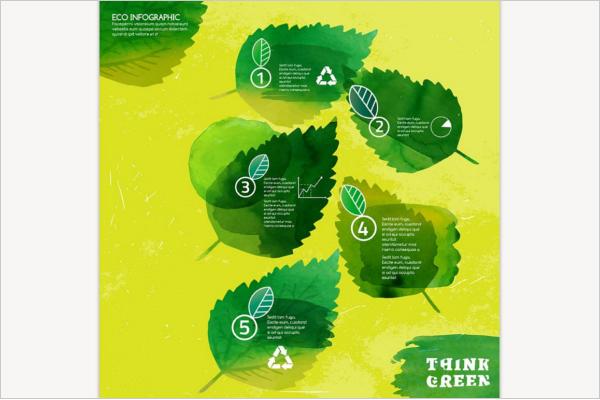 Leafy Environmental Background Ideas