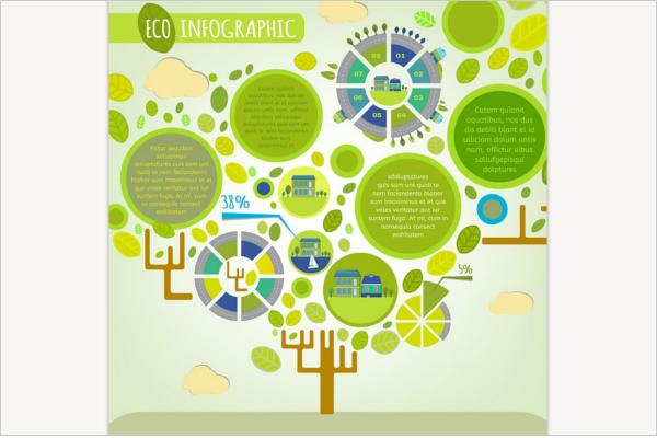 Recycling Awareness Brochure Ideas