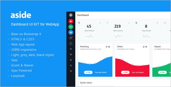 Admin Bootstrap UI Kit