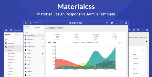 Material Design Admin Template