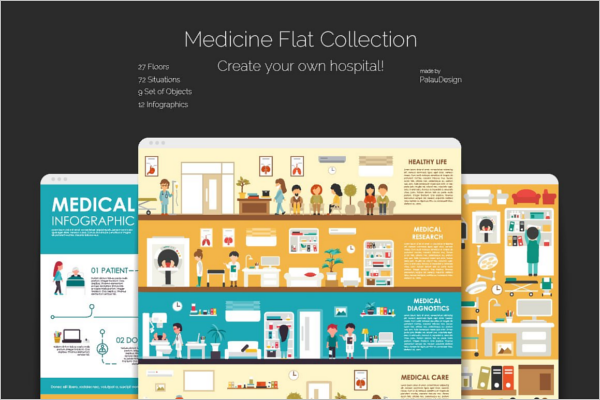 Hospital Medicine Collection Poster