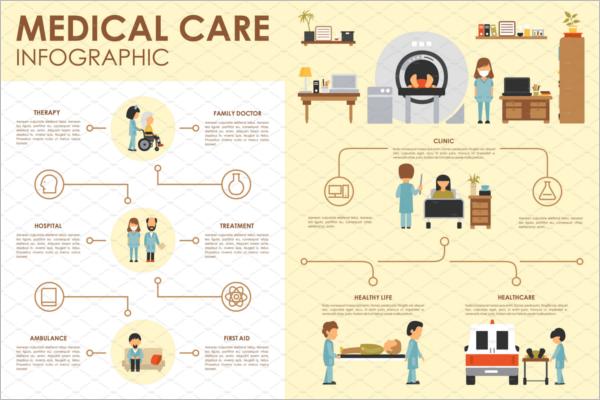 Medical Care Poster Design