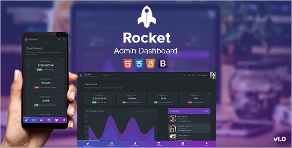 Responsive admin templates free premium themes business admin dashboard template wajeb Images