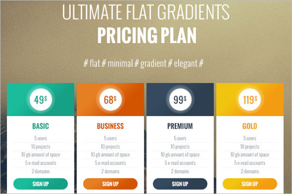 Flat Gradient Pricing Table Design