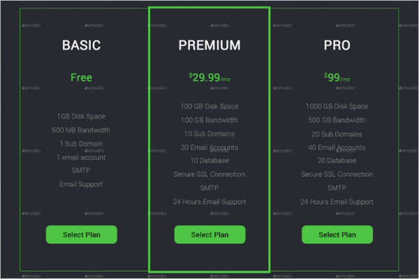 Fully Editable Pricing Table Template