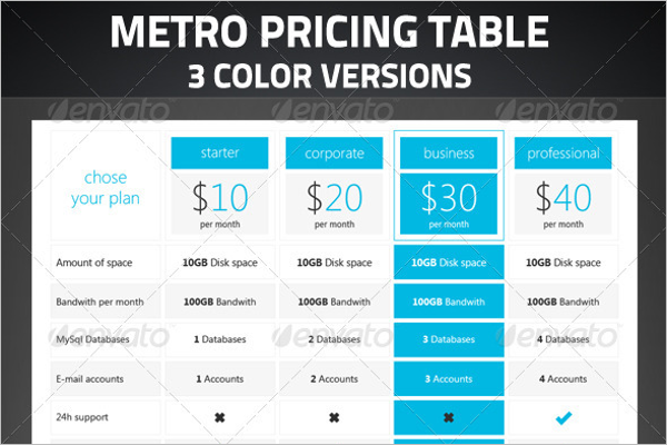 Metro Price Table Template