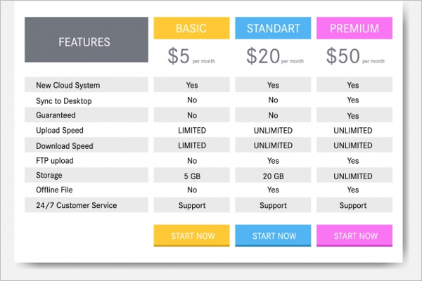 Multipurpose Price Table Template