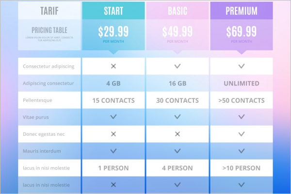 Pricing Table Template PSD