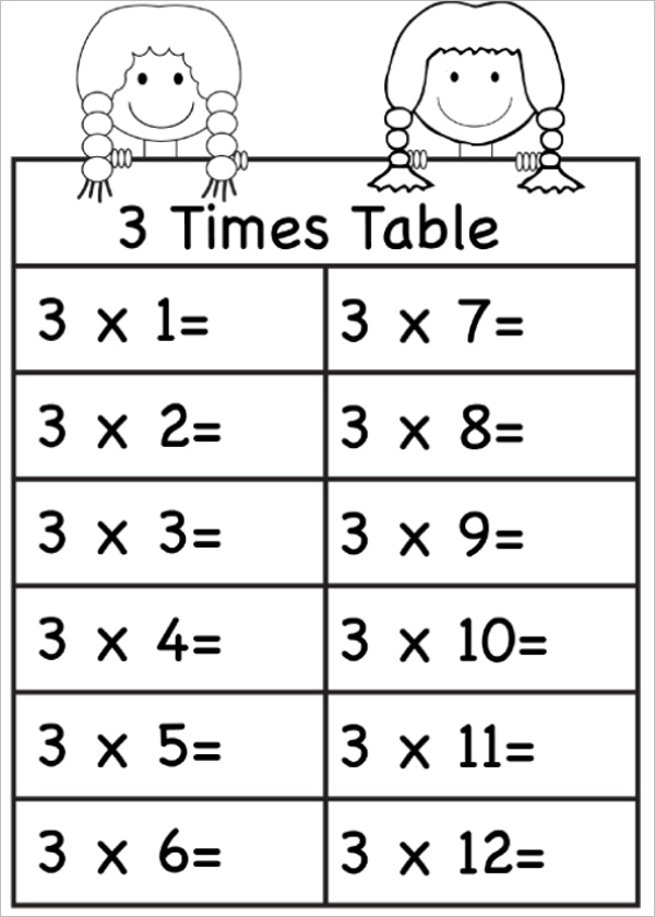 3 Times Table Worksheet Sample