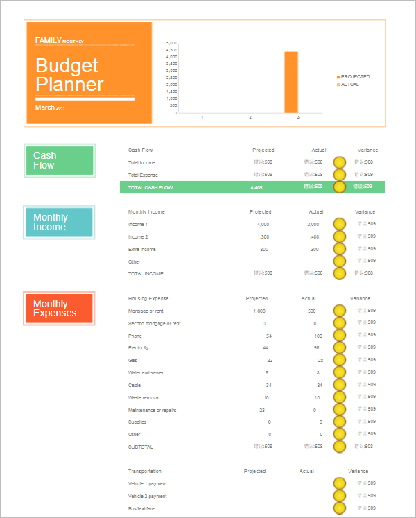 5 Family Budget Template