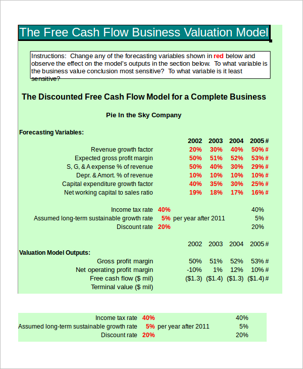 Free Cash Flow Valuation Template