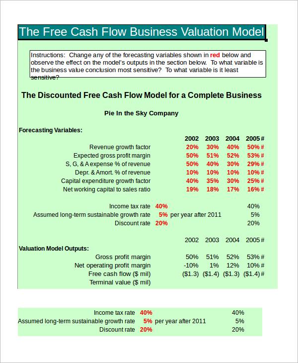 Free Cash Flow Valuation Template