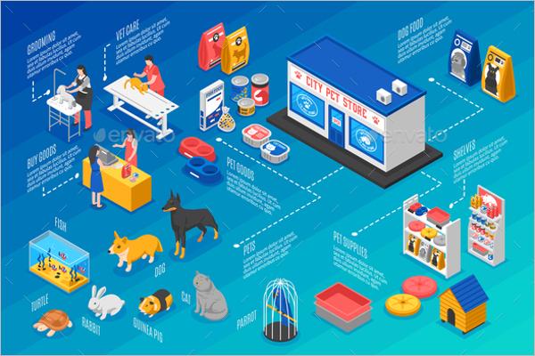 Isometric Pet Shop Background