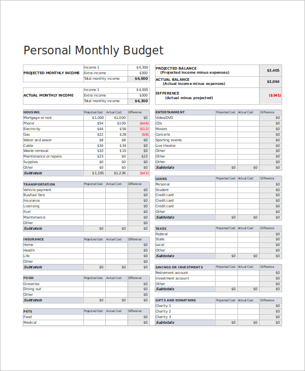 office monthly expense sheet