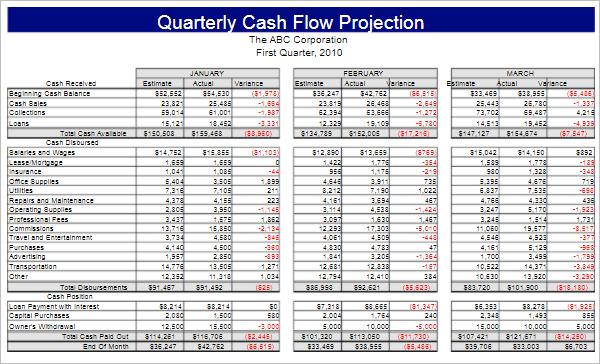 QuarterlyCash Flow Statement Template