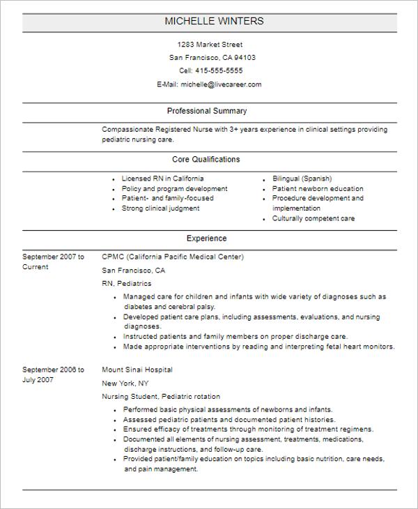 Resume For Nursing